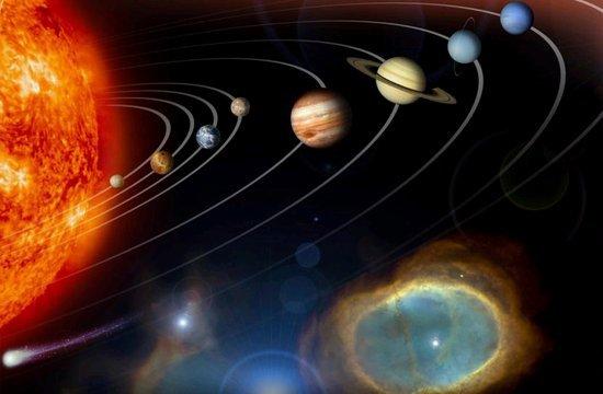حركة الكواكب